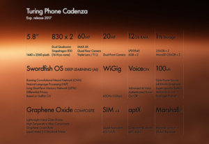 Turing Cadenza - Smartphone With 12GB Of RAM