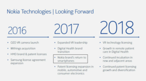 Nokia Is Finally All Set To Make A Comeback In 2017