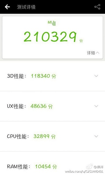 Mi 6 Got A Massive Score Of 210329 Antutu Benchmark