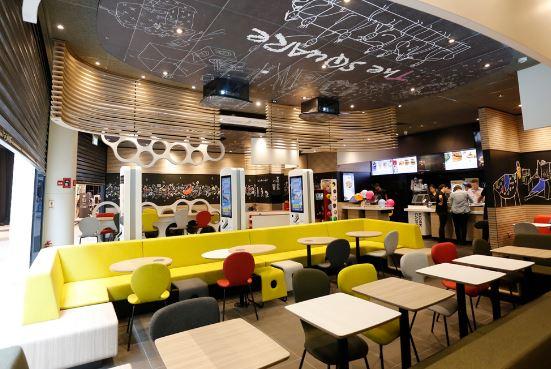 Restaurants and Retail